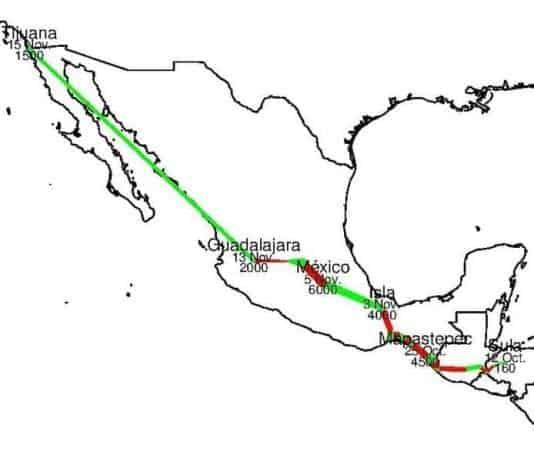 La caravana migrante: otra mentira de trump