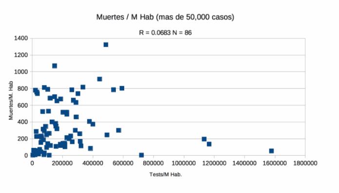 Grafica 1 Cabalisticos 100000 5