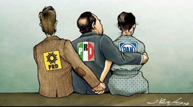 La oposición en México: PRI PAN PRD
